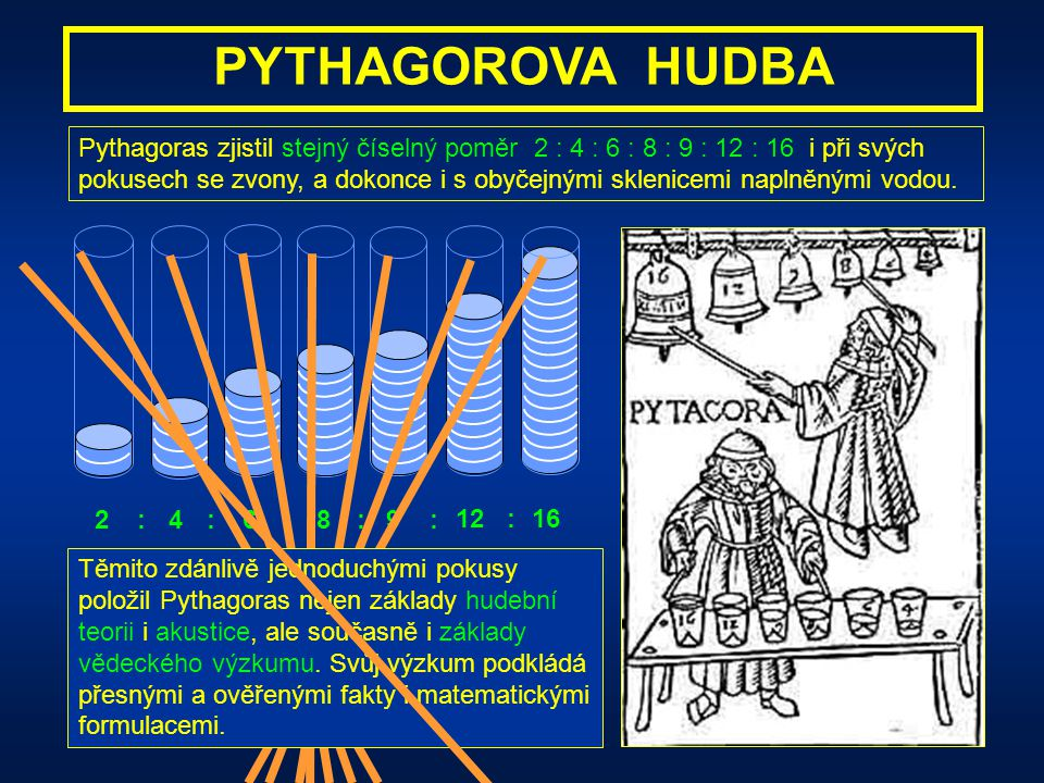 PYTHAGOROVA HUDBA Matematika byla pro Pythagora i klíčem, jak proniknout k pochopení hudebního akordu. Jednou, když procházel kolem kovárny, si všiml,