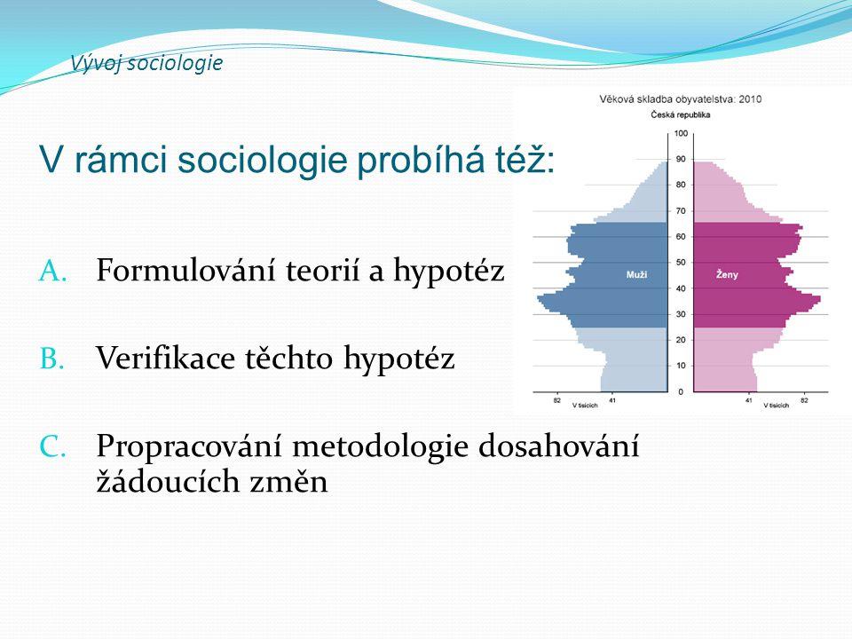 A. Formulování teorií a hypotéz B. Verifikace těchto hypotéz C.