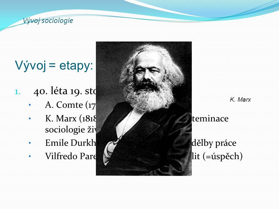 Vývoj sociologie 1. 40. léta 19. stol. (1. SV) A.