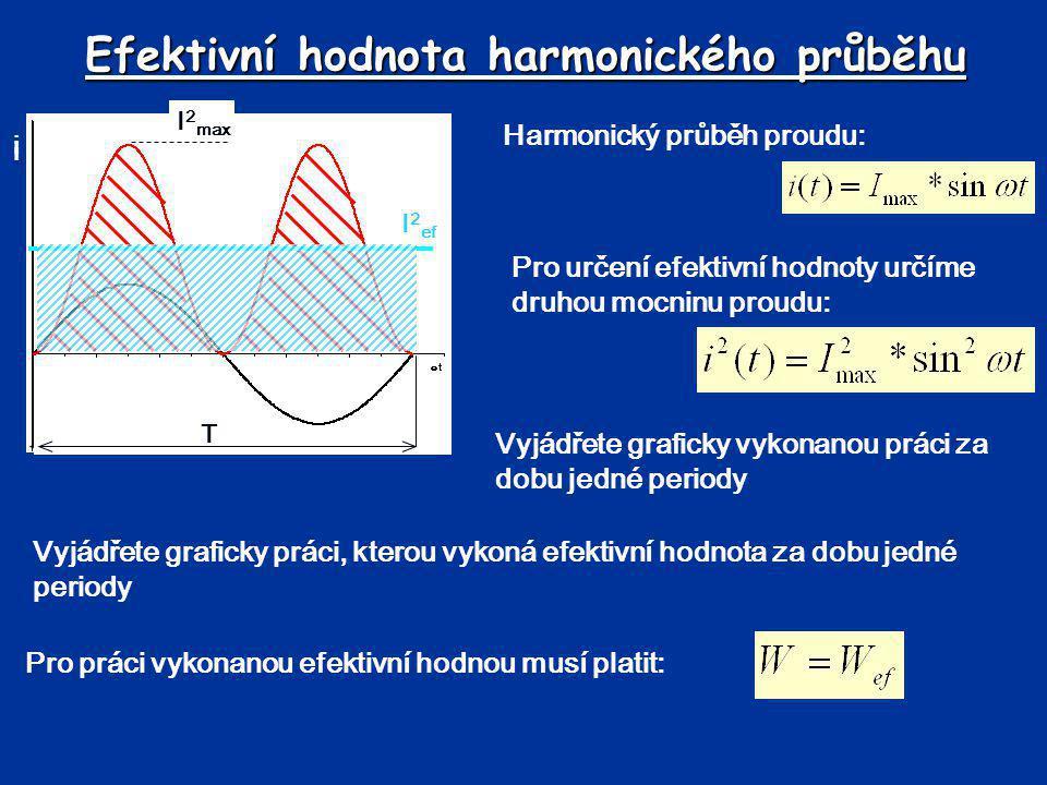 Efektivní hodnota harmonického průběhu Harmonický průběh proudu: I max i T Pro určení efektivní hodnoty určíme druhou mocninu proudu: I 2 max i T Vyjá