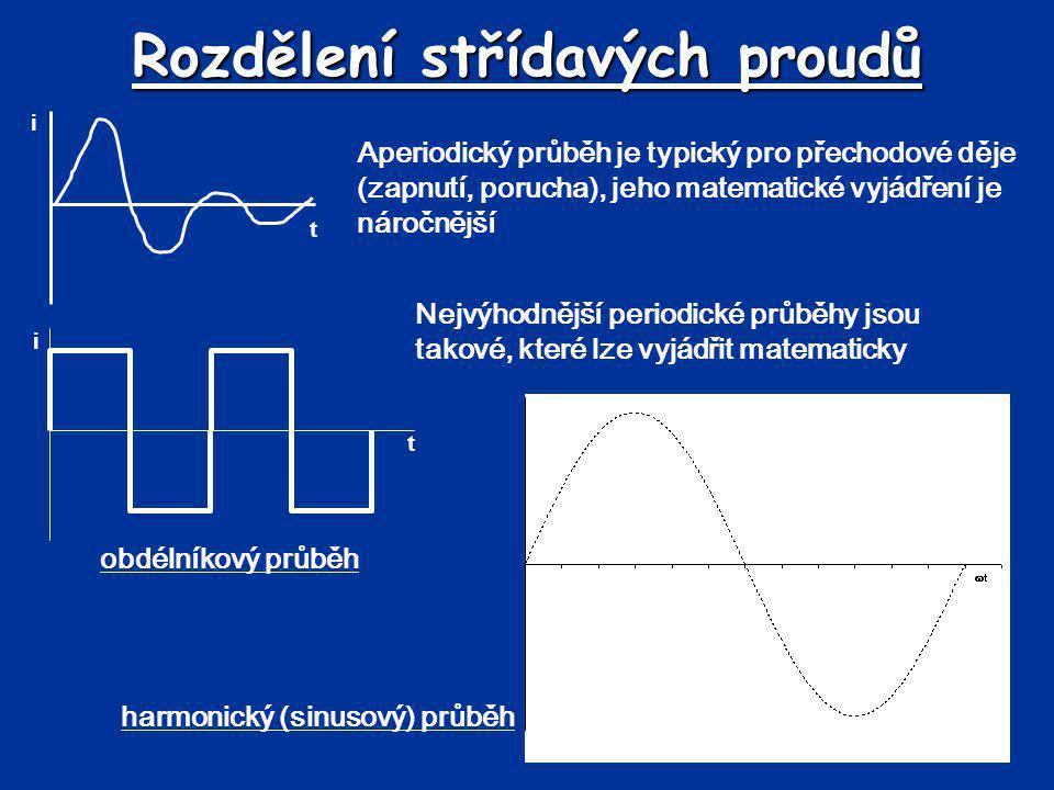 Rozdělení střídavých proudů Aperiodický průběh je typický pro přechodové děje (zapnutí, porucha), jeho matematické vyjádření je náročnější t i Nejvýho