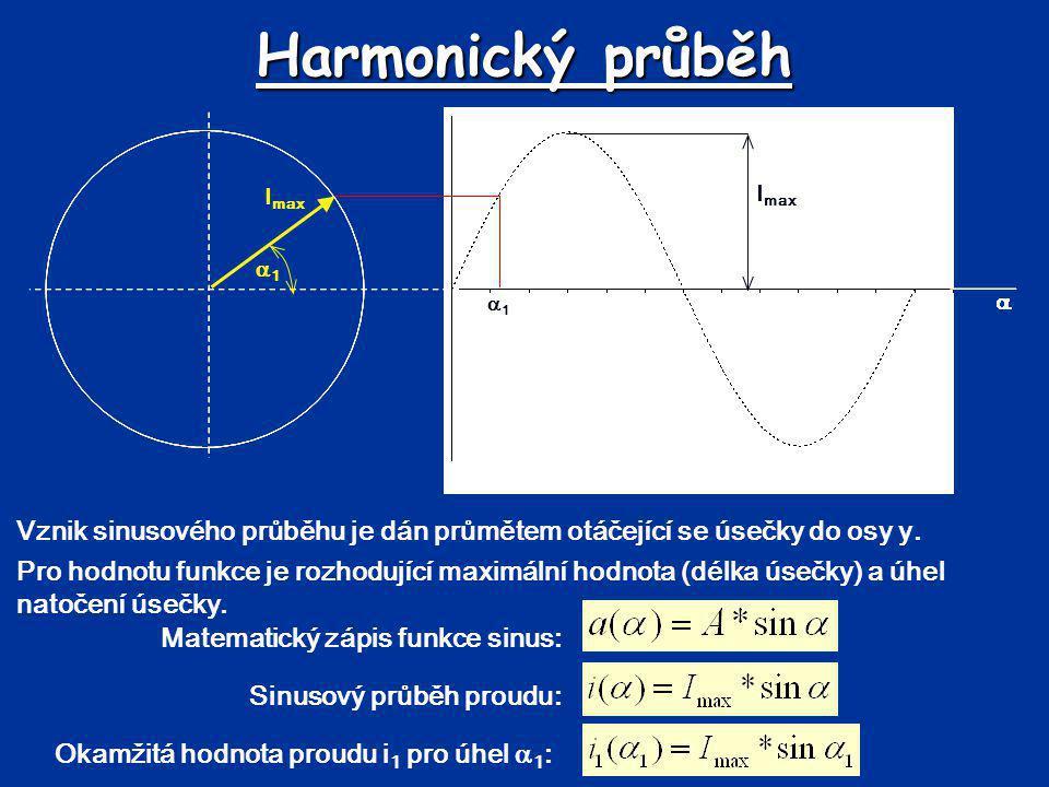 Harmonický průběh Vznik sinusového průběhu je dán průmětem otáčející se úsečky do osy y. Pro hodnotu funkce je rozhodující maximální hodnota (délka ús
