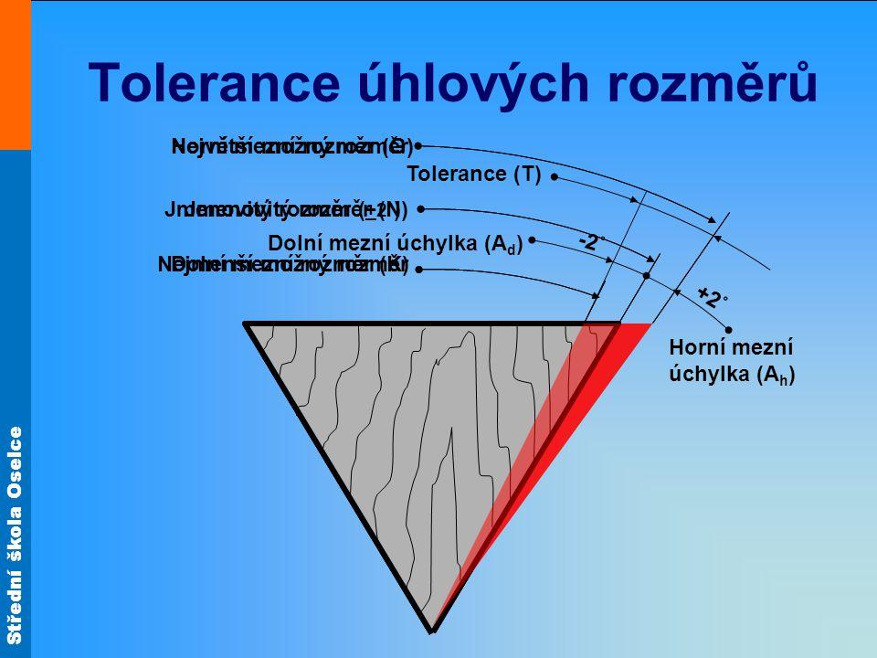 Střední škola Oselce Tolerance úhlových rozměrů Dolní mezní rozměr (K) Horní mezní rozměr (G) Jmenovitý rozměr (N) Nejmenší možný rozměr Největší možn