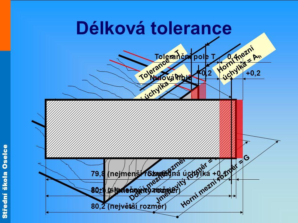Střední škola Oselce Délková tolerance Dolní mezní rozměr = K Jmenovitý rozměr = N Horní mezní rozměr = G Dolní mezní úchylka = A d Tolerance = T Horn