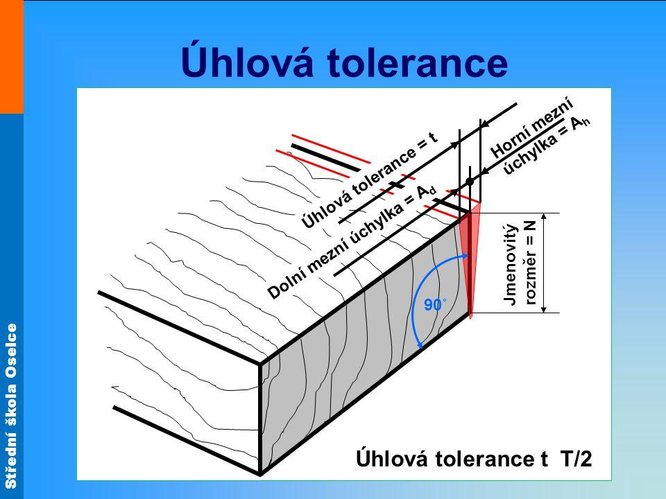 Střední škola Oselce Úhlová tolerance Dolní mezní úchylka = A d Úhlová tolerance = t Horní mezní úchylka = A h Jmenovitý rozměr = N 90˚ Úhlová toleran