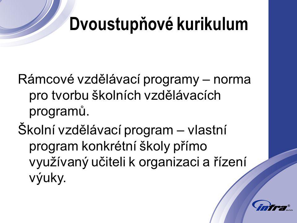 Dvoustupňové kurikulum Rámcové vzdělávací programy – norma pro tvorbu školních vzdělávacích programů.