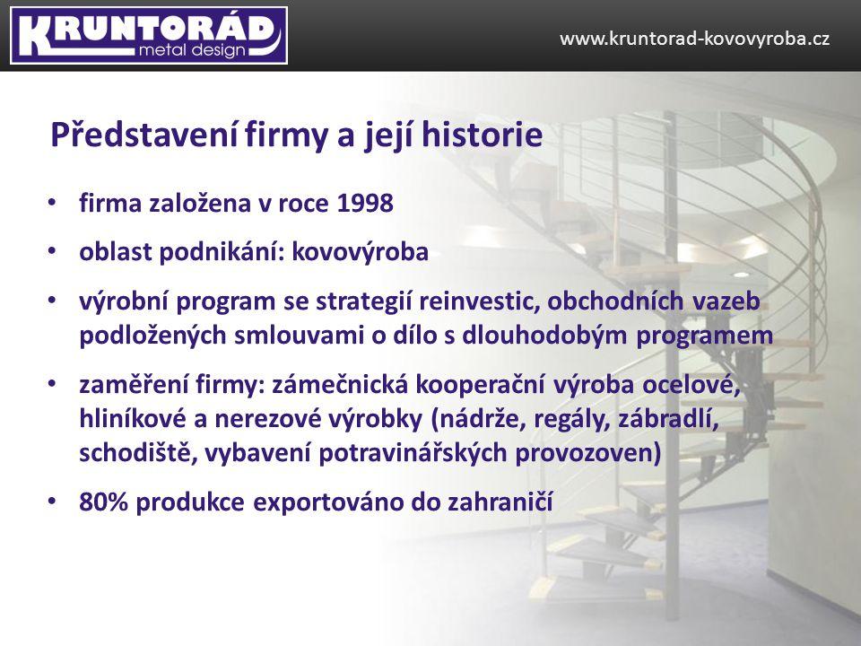 firma založena v roce 1998 oblast podnikání: kovovýroba výrobní program se strategií reinvestic, obchodních vazeb podložených smlouvami o dílo s dlouhodobým programem zaměření firmy: zámečnická kooperační výroba ocelové, hliníkové a nerezové výrobky (nádrže, regály, zábradlí, schodiště, vybavení potravinářských provozoven) 80% produkce exportováno do zahraničí www.kruntorad-kovovyroba.cz Představení firmy a její historie