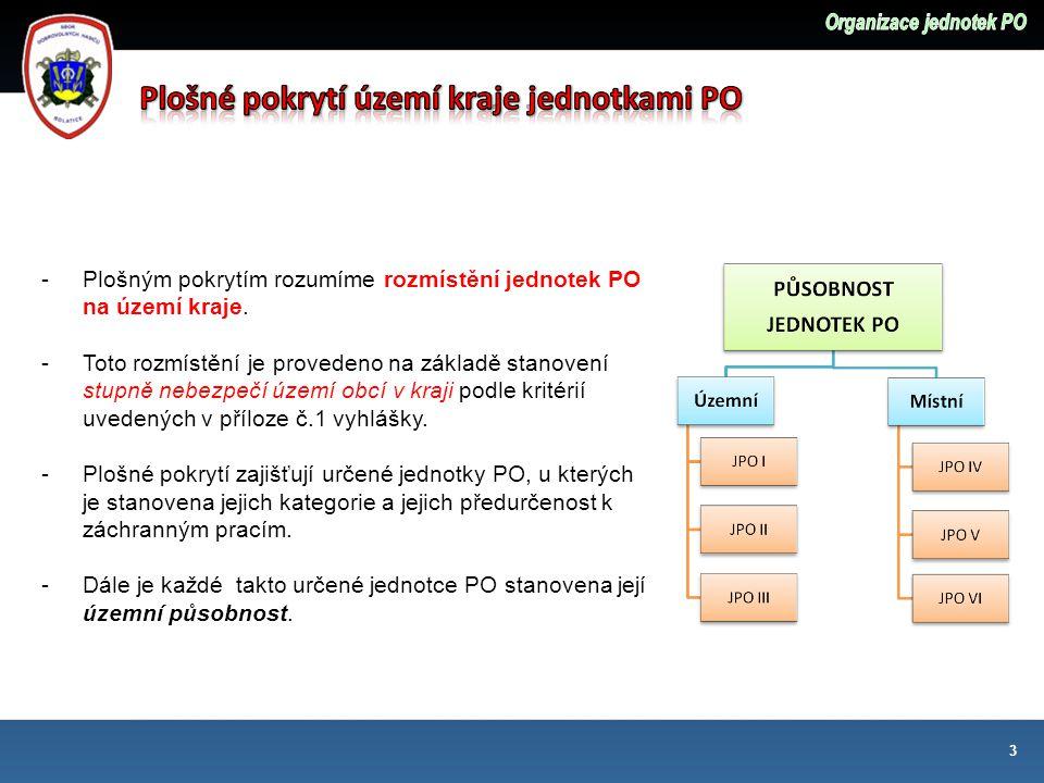 - -Plošným pokrytím rozumíme rozmístění jednotek PO na území kraje.