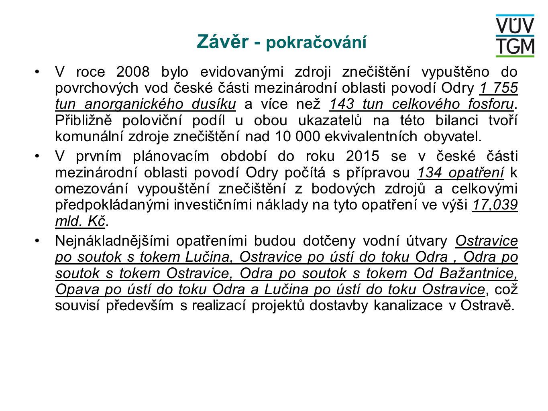 Závěr - pokračování V roce 2008 bylo evidovanými zdroji znečištění vypuštěno do povrchových vod české části mezinárodní oblasti povodí Odry 1 755 tun anorganického dusíku a více než 143 tun celkového fosforu.