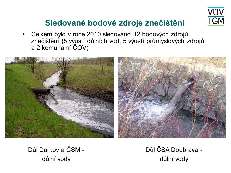 Sledované bodové zdroje znečištění Důl Darkov a ČSM - důlní vody Důl ČSA Doubrava - důlní vody Celkem bylo v roce 2010 sledováno 12 bodových zdrojů znečištění (5 výustí důlních vod, 5 výustí průmyslových zdrojů a 2 komunální ČOV)