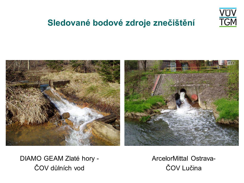 Přehled evidovaných emisí prioritních látek do povrchových vod Celkem je evidováno přímé vypouštění do povrchových vod u 7 prioritních látek.