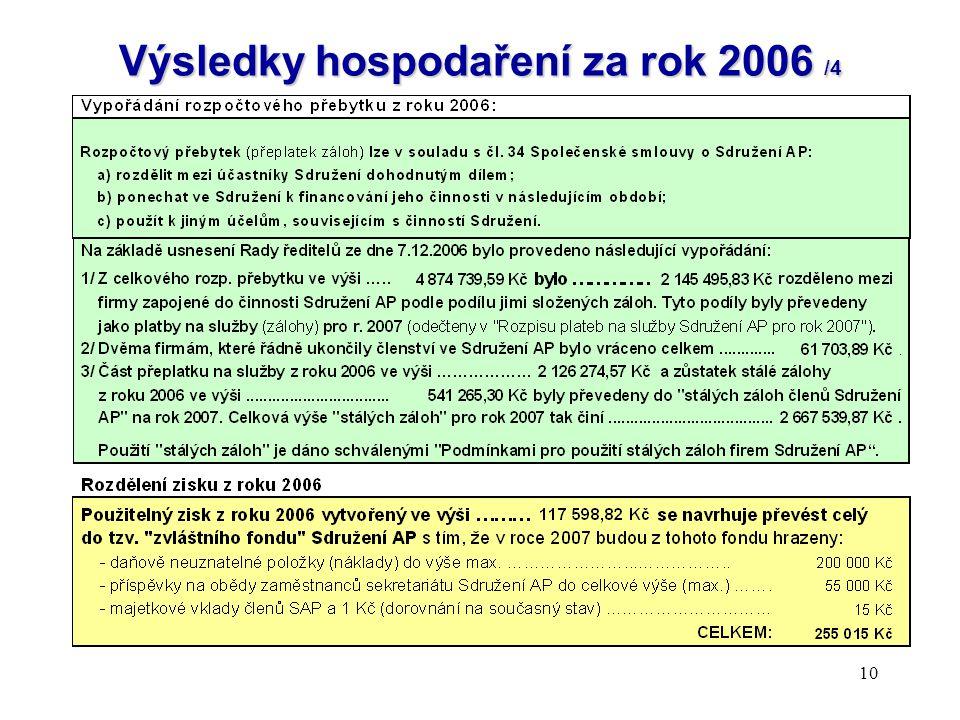 10 Výsledky hospodaření za rok 2006 /4