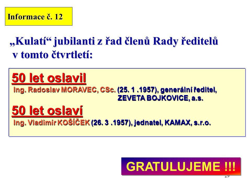 """29 """"Kulatí"""" jubilanti z řad členů Rady ředitelů v tomto čtvrtletí: 50 let oslavil Ing. Radoslav MORAVEC, CSc. (25. 1.1957), generální ředitel, Ing. Ra"""
