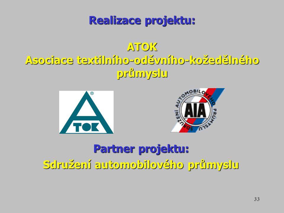 33 Realizace projektu: ATOK Asociace textilního-oděvního-kožedělného průmyslu Partner projektu: Sdružení automobilového průmyslu