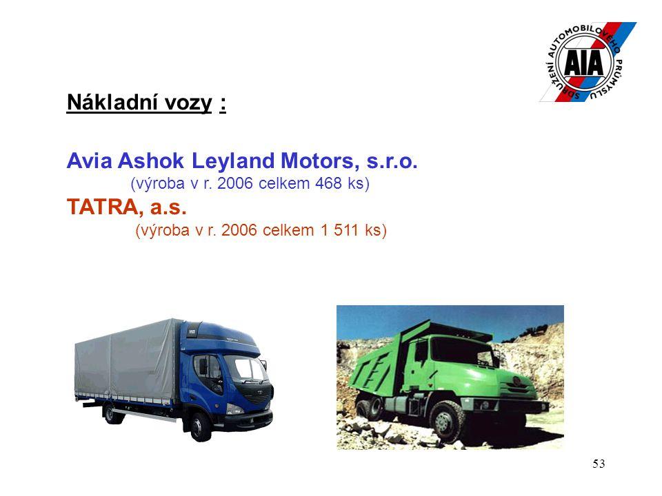 53 Nákladní vozy : Avia Ashok Leyland Motors, s.r.o. (výroba v r. 2006 celkem 468 ks) TATRA, a.s. (výroba v r. 2006 celkem 1 511 ks)