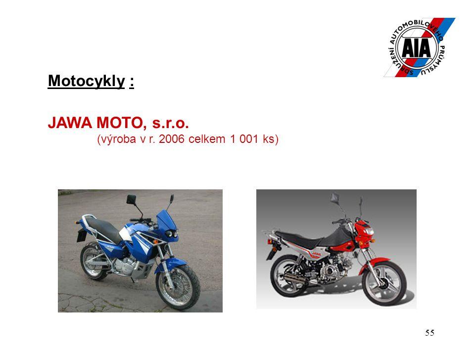 55 Motocykly : JAWA MOTO, s.r.o. (výroba v r. 2006 celkem 1 001 ks)
