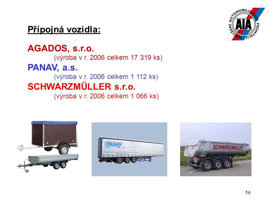 56 Přípojná vozidla: AGADOS, s.r.o. (výroba v r. 2006 celkem 17 319 ks) PANAV, a.s. (výroba v r. 2006 celkem 1 112 ks) SCHWARZMÜLLER s.r.o. (výroba v