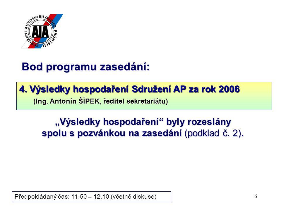 6 Bod programu zasedání: 4. Výsledky hospodaření Sdružení AP za rok 2006 (Ing. Antonín ŠÍPEK, ředitel sekretariátu) Předpokládaný čas: 11.50 – 12.10 (