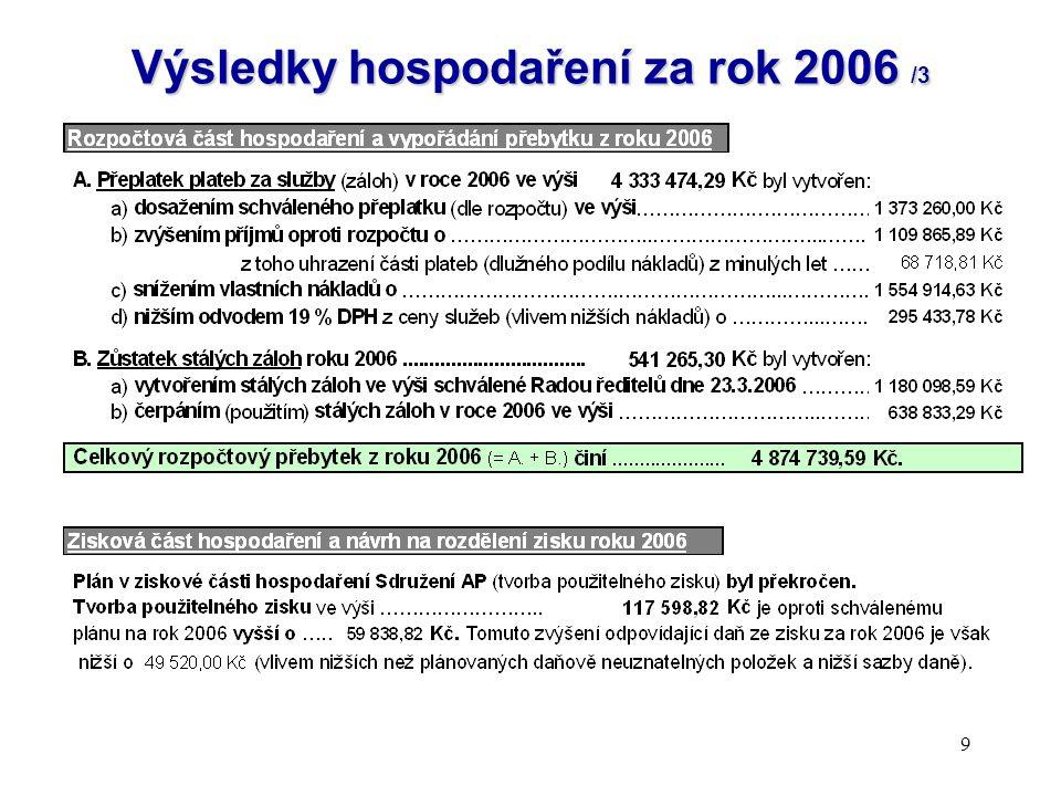 9 Výsledky hospodaření za rok 2006 /3