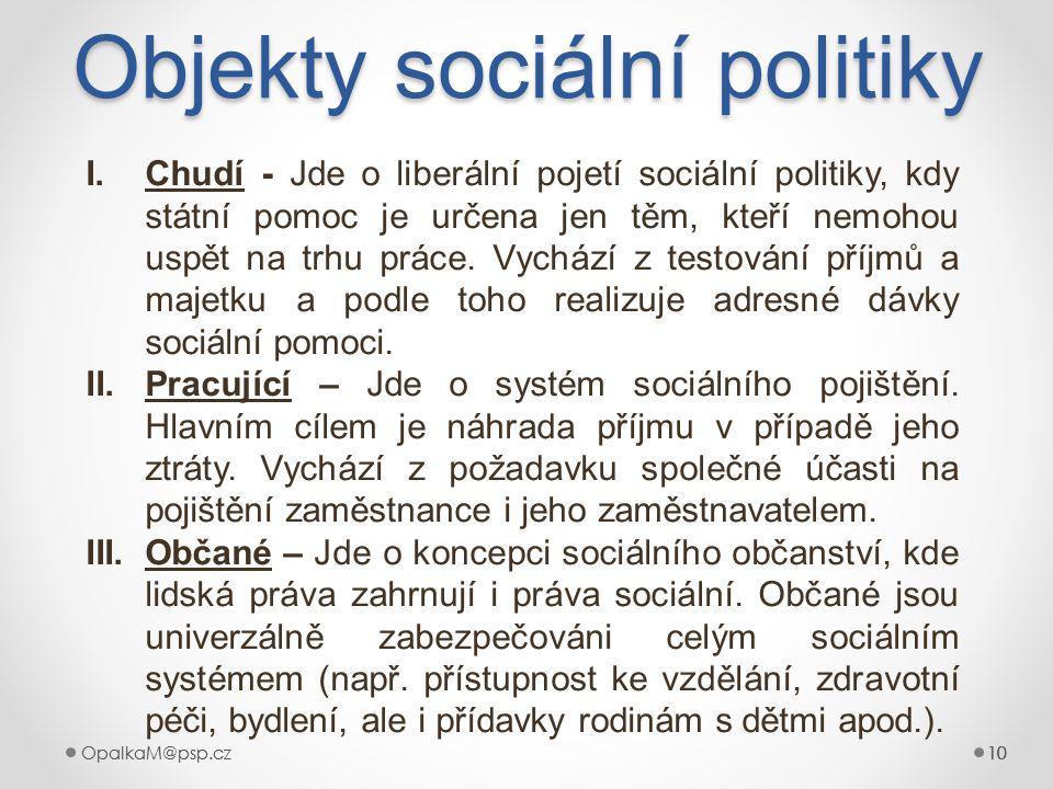 OpalkaM@psp.cz 10 OpalkaM@psp.cz10 Objekty sociální politiky 10 I.Chudí - Jde o liberální pojetí sociální politiky, kdy státní pomoc je určena jen těm, kteří nemohou uspět na trhu práce.