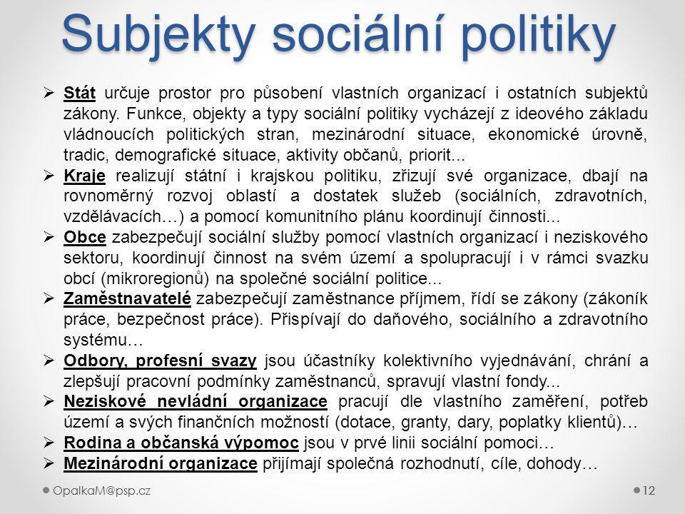 OpalkaM@psp.cz 12 OpalkaM@psp.cz12 Subjekty sociální politiky 12  Stát určuje prostor pro působení vlastních organizací i ostatních subjektů zákony.