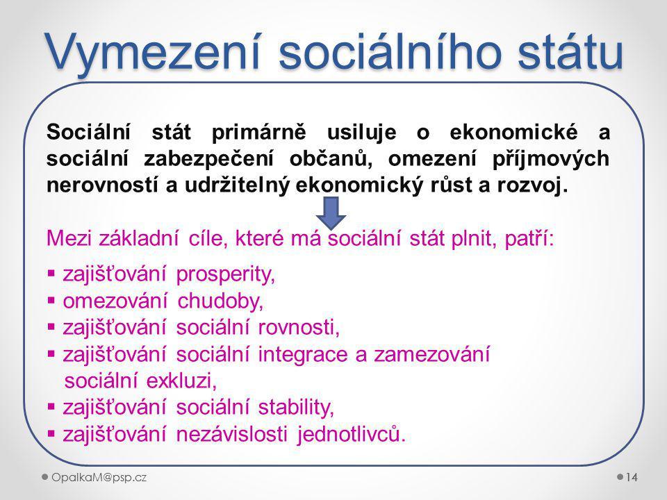 OpalkaM@psp.cz 14 OpalkaM@psp.cz14 Vymezení sociálního státu 14 Sociální stát primárně usiluje o ekonomické a sociální zabezpečení občanů, omezení příjmových nerovností a udržitelný ekonomický růst a rozvoj.