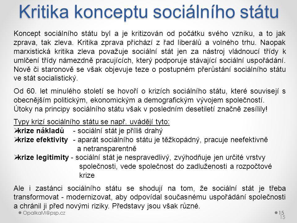 OpalkaM@psp.cz 15 OpalkaM@psp.cz15 Kritika konceptu sociálního státu 15 Koncept sociálního státu byl a je kritizován od počátku svého vzniku, a to jak zprava, tak zleva.