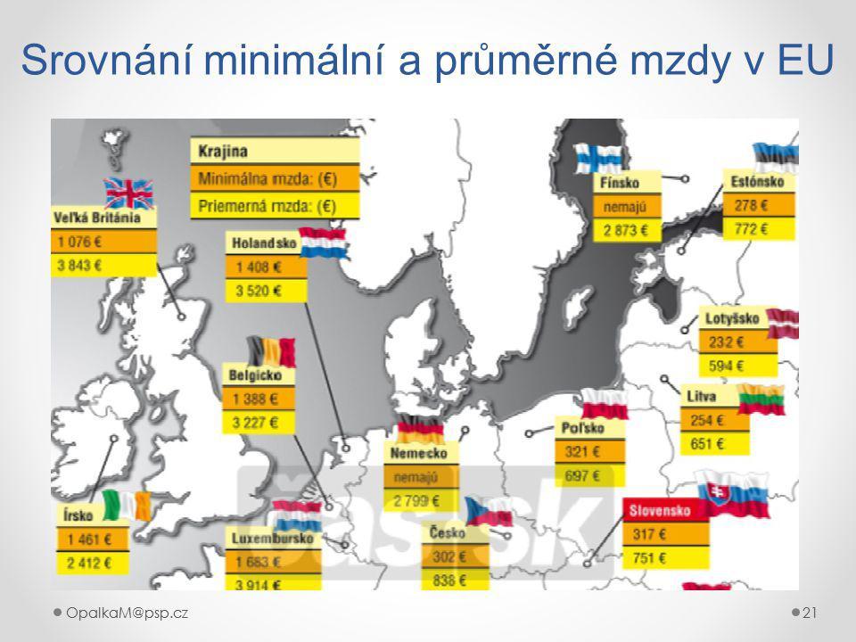 OpalkaM@psp.cz 21 OpalkaM@psp.cz21 Srovnání minimální a průměrné mzdy v EU