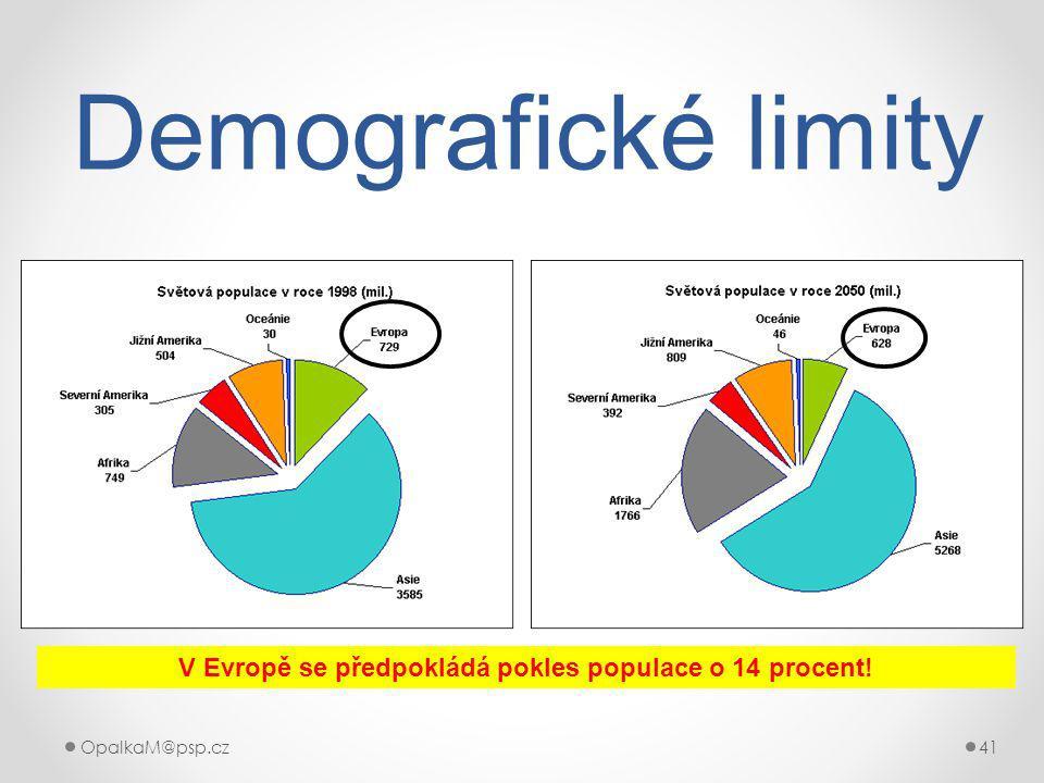 OpalkaM@psp.cz 41 Demografické limity V Evropě se předpokládá pokles populace o 14 procent!
