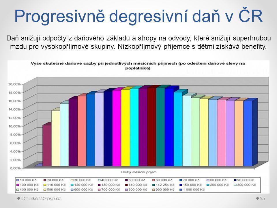 OpalkaM@psp.cz 55 Progresivně degresivní daň v ČR Daň snižují odpočty z daňového základu a stropy na odvody, které snižují superhrubou mzdu pro vysokopříjmové skupiny.