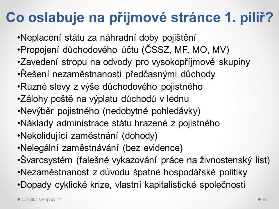 OpalkaM@psp.cz 58 Co oslabuje na příjmové stránce 1.