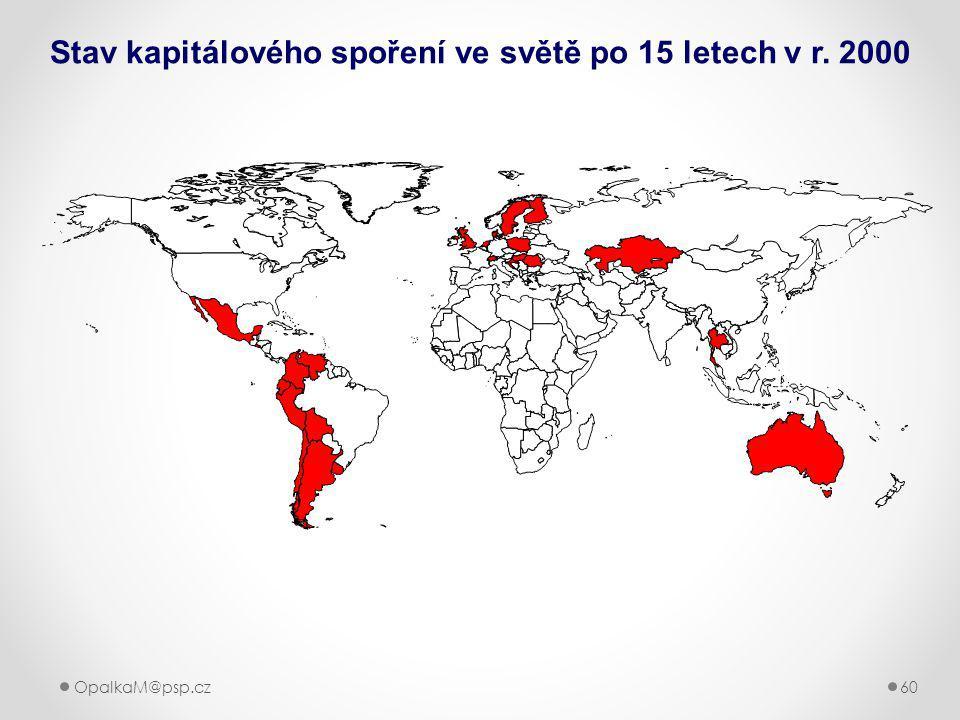 OpalkaM@psp.cz 60 Stav kapitálového spoření ve světě po 15 letech v r. 2000