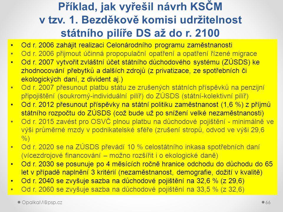 OpalkaM@psp.cz 66 Příklad, jak vyřešil návrh KSČM v tzv.