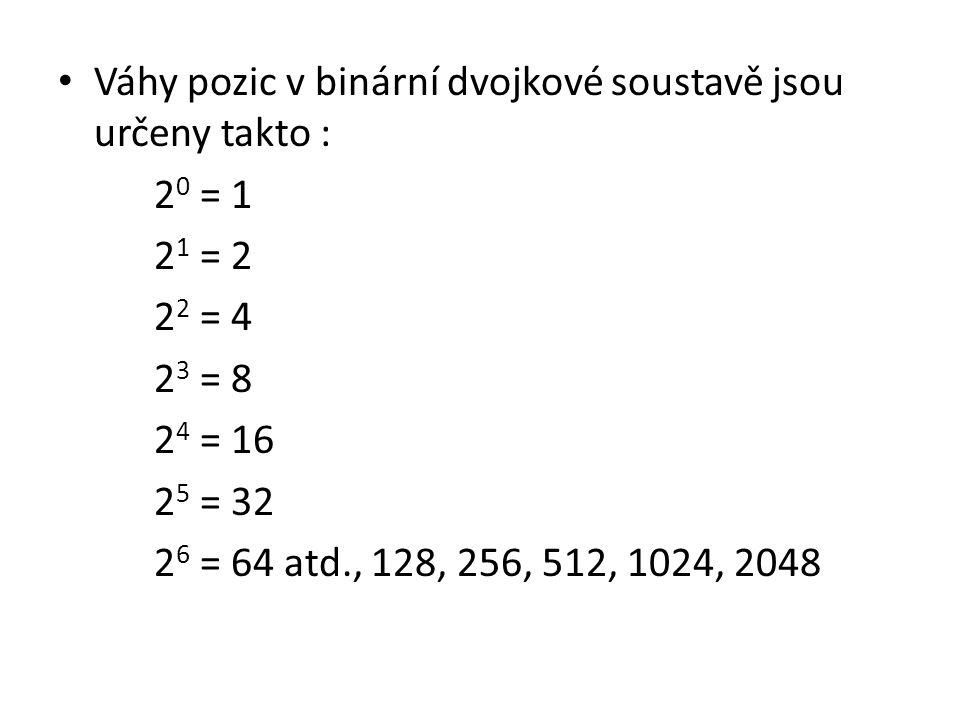 Váhy pozic v binární dvojkové soustavě jsou určeny takto : 2 0 = 1 2 1 = 2 2 2 = 4 2 3 = 8 2 4 = 16 2 5 = 32 2 6 = 64 atd., 128, 256, 512, 1024, 2048