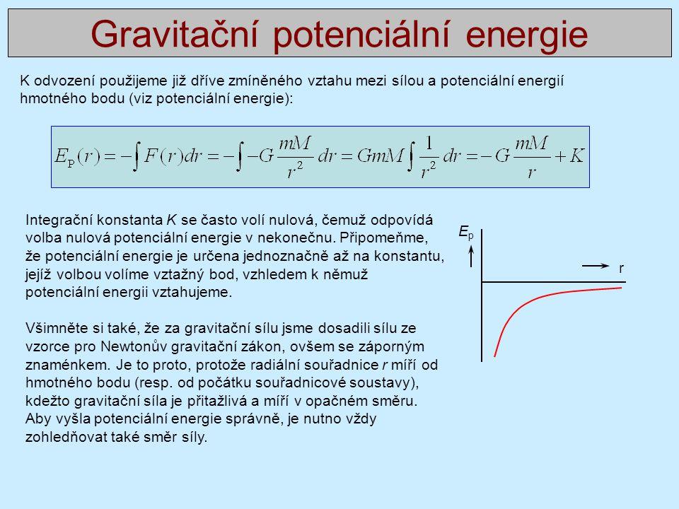 Témata: Kmitání mechanického oscilátoru.Kinematika harmonického pohybu.