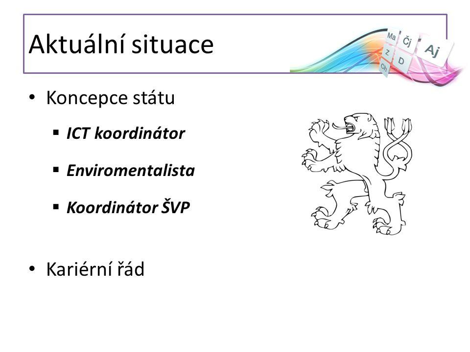 Aktuální situace Koncepce státu  ICT koordinátor  Enviromentalista  Koordinátor ŠVP Kariérní řád