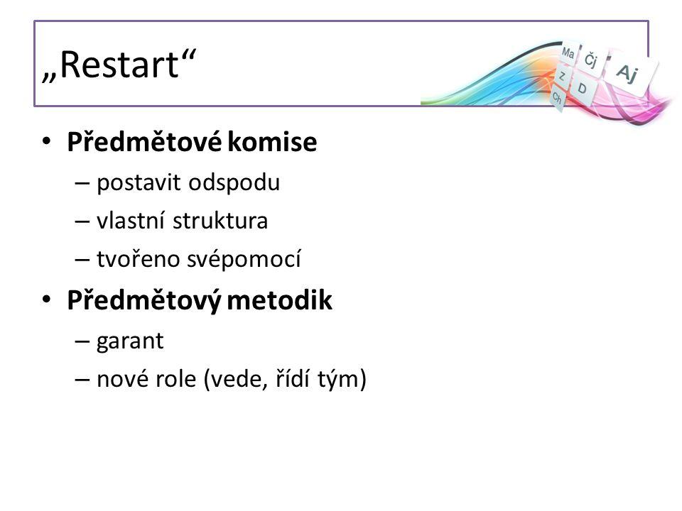 """""""Restart"""" Předmětové komise – postavit odspodu – vlastní struktura – tvořeno svépomocí Předmětový metodik – garant – nové role (vede, řídí tým)"""