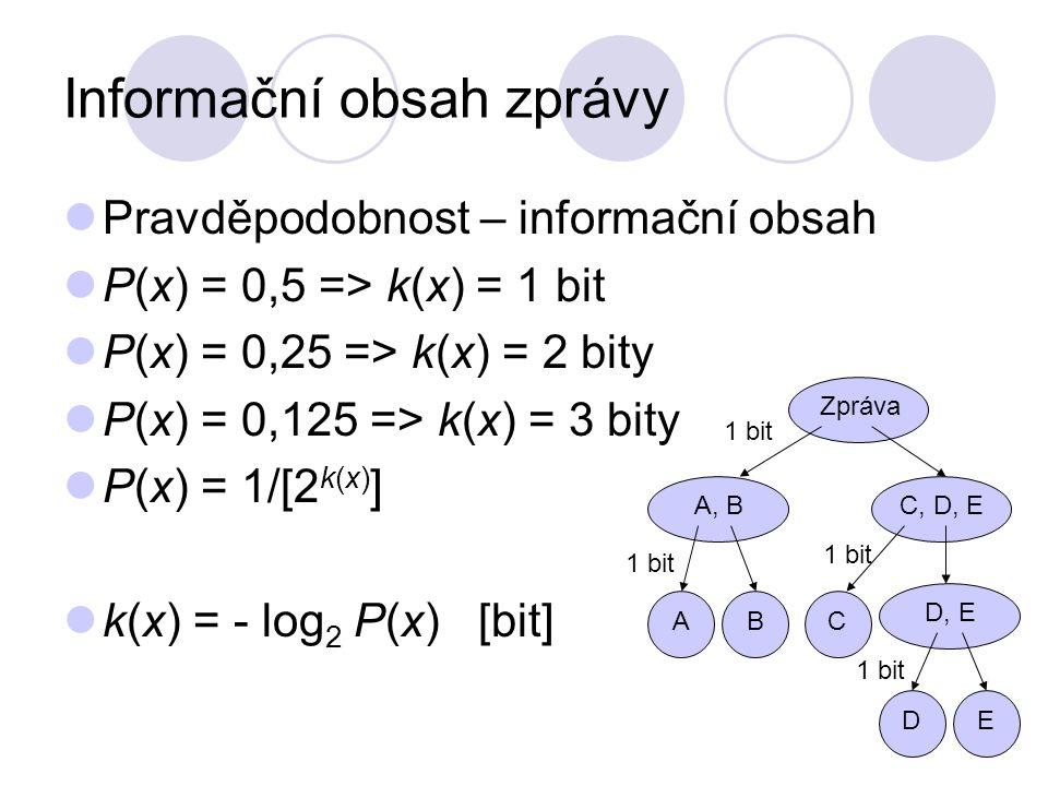 Informační obsah zprávy Pravděpodobnost – informační obsah P(x) = 0,5 => k(x) = 1 bit P(x) = 0,25 => k(x) = 2 bity P(x) = 0,125 => k(x) = 3 bity P(x) = 1/[2 k(x) ] k(x) = - log 2 P(x) [bit] Zpráva A, BC, D, E ABC D, E DE 1 bit
