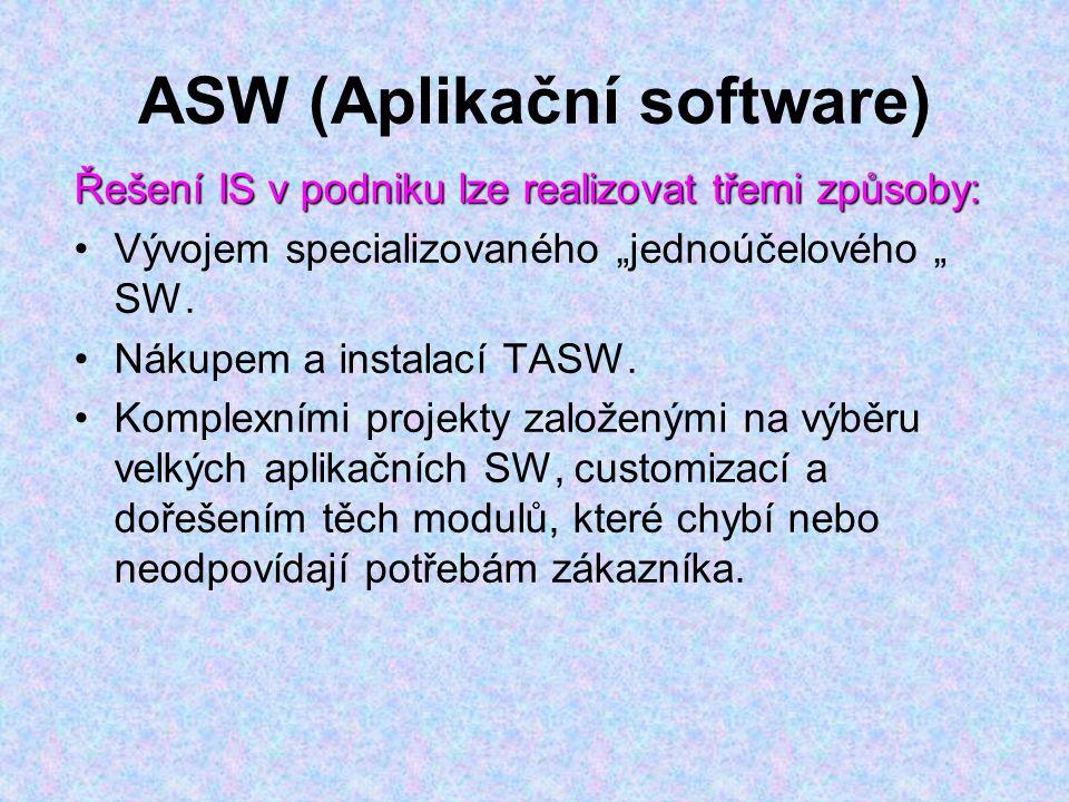 """ASW (Aplikační software) Řešení IS v podniku lze realizovat třemi způsoby: Vývojem specializovaného """"jednoúčelového """" SW. Nákupem a instalací TASW. Ko"""