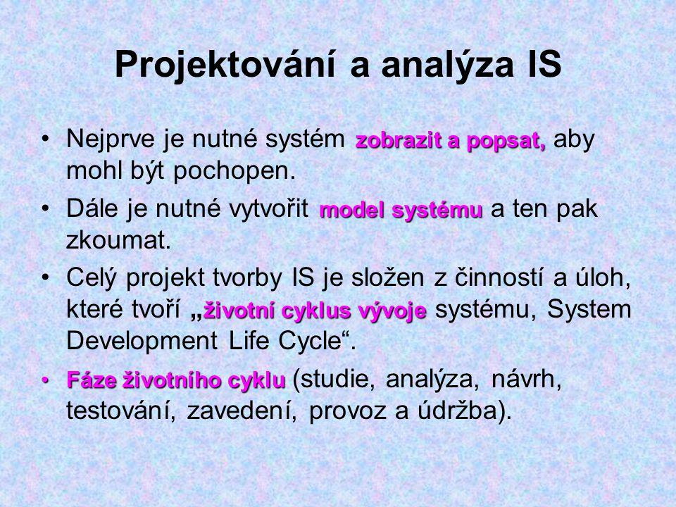 Projektování a analýza IS zobrazit a popsat,Nejprve je nutné systém zobrazit a popsat, aby mohl být pochopen. model systémuDále je nutné vytvořit mode
