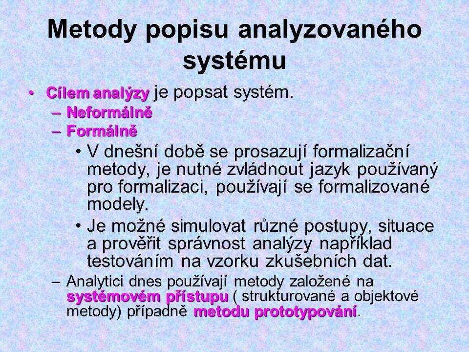 Metody popisu analyzovaného systému Cílem analýzyCílem analýzy je popsat systém. –Neformálně –Formálně V dnešní době se prosazují formalizační metody,