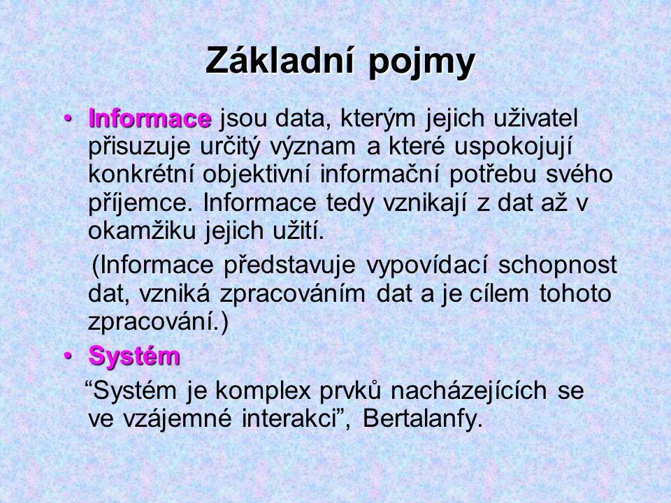 Základní pojmy InformaceInformace jsou data, kterým jejich uživatel přisuzuje určitý význam a které uspokojují konkrétní objektivní informační potřebu