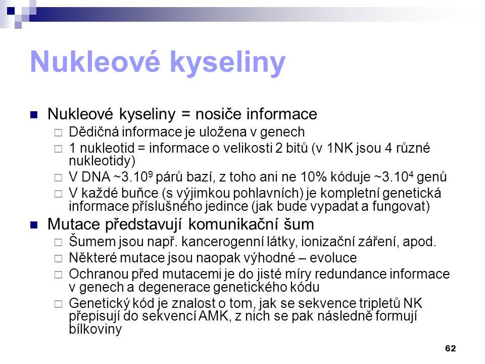 62 Nukleové kyseliny Nukleové kyseliny = nosiče informace  Dědičná informace je uložena v genech  1 nukleotid = informace o velikosti 2 bitů (v 1NK jsou 4 různé nukleotidy)  V DNA ~3.10 9 párů bazí, z toho ani ne 10% kóduje ~3.10 4 genů  V každé buňce (s výjimkou pohlavních) je kompletní genetická informace příslušného jedince (jak bude vypadat a fungovat) Mutace představují komunikační šum  Šumem jsou např.