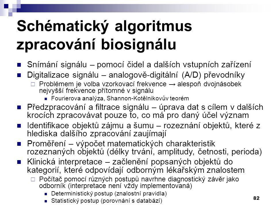 82 Schématický algoritmus zpracování biosignálu Snímání signálu – pomocí čidel a dalších vstupních zařízení Digitalizace signálu – analogově-digitální (A/D) převodníky  Problémem je volba vzorkovací frekvence → alespoň dvojnásobek nejvyšší frekvence přítomné v signálu Fourierova analýza, Shannon-Kotělnikovův teorém Předzpracování a filtrace signálu – úprava dat s cílem v dalších krocích zpracovávat pouze to, co má pro daný účel význam Identifikace objektů zájmu a šumu – rozeznání objektů, které z hlediska dalšího zpracování zaujímají Proměření – výpočet matematických charakteristik rozeznaných objektů (délky trvání, amplitudy, četnosti, perioda) Klinická interpretace – začlenění popsaných objektů do kategorií, které odpovídají odborným lékařským znalostem  Počítač pomocí různých postupů navrhne diagnostický závěr jako odborník (interpretace není vždy implementovaná) Deterministický postup (znalostní pravidla) Statistický postup (porovnání s databází)
