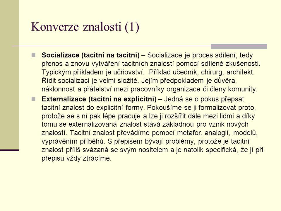 Konverze znalosti (1) Socializace (tacitní na tacitní) – Socializace je proces sdílení, tedy přenos a znovu vytváření tacitních znalostí pomocí sdílené zkušenosti.