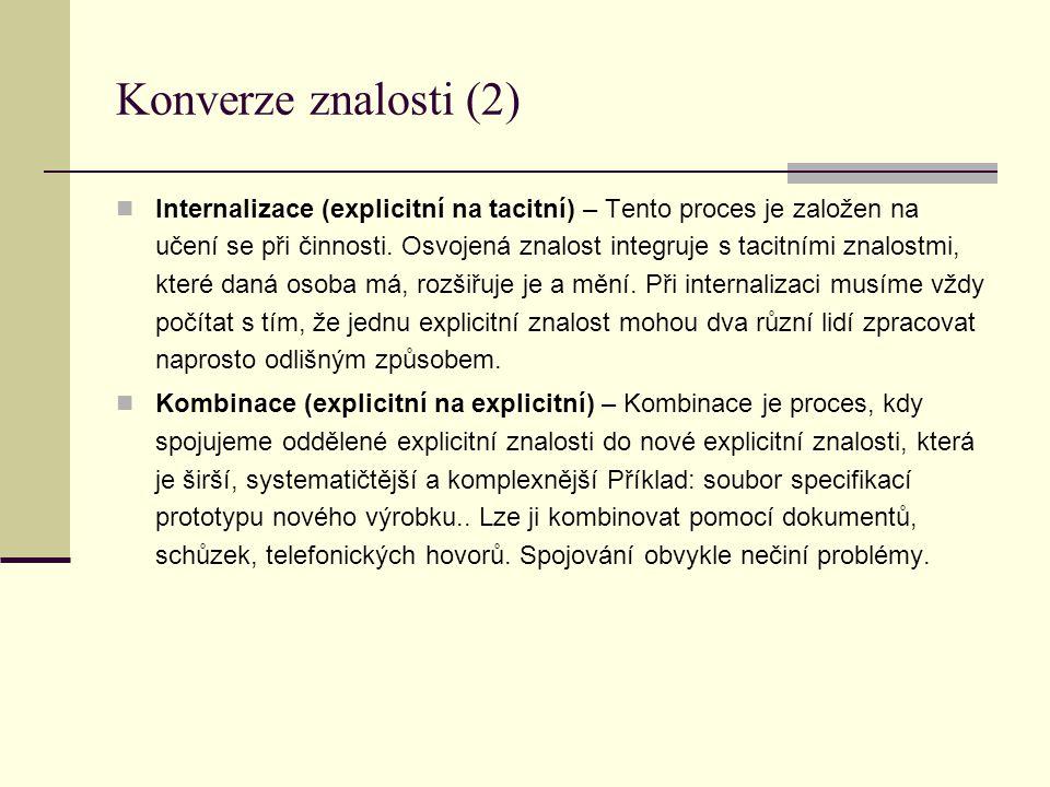 Konverze znalosti (2) Internalizace (explicitní na tacitní) – Tento proces je založen na učení se při činnosti.
