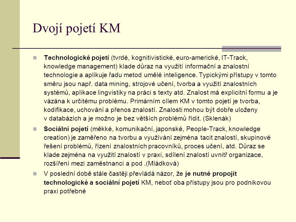 Dvojí pojetí KM Technologické pojetí (tvrdé, kognitivistické, euro-americké, IT-Track, knowledge management) klade důraz na využití informační a znalostní technologie a aplikuje řadu metod umělé inteligence.