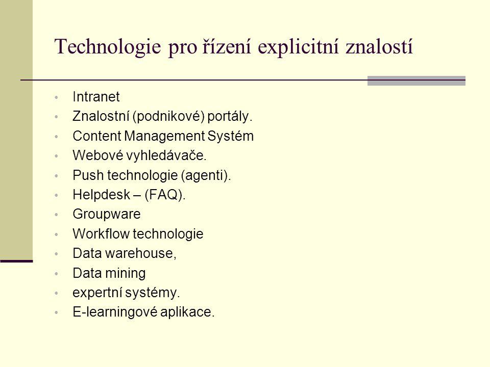 Technologie pro řízení explicitní znalostí Intranet Znalostní (podnikové) portály.