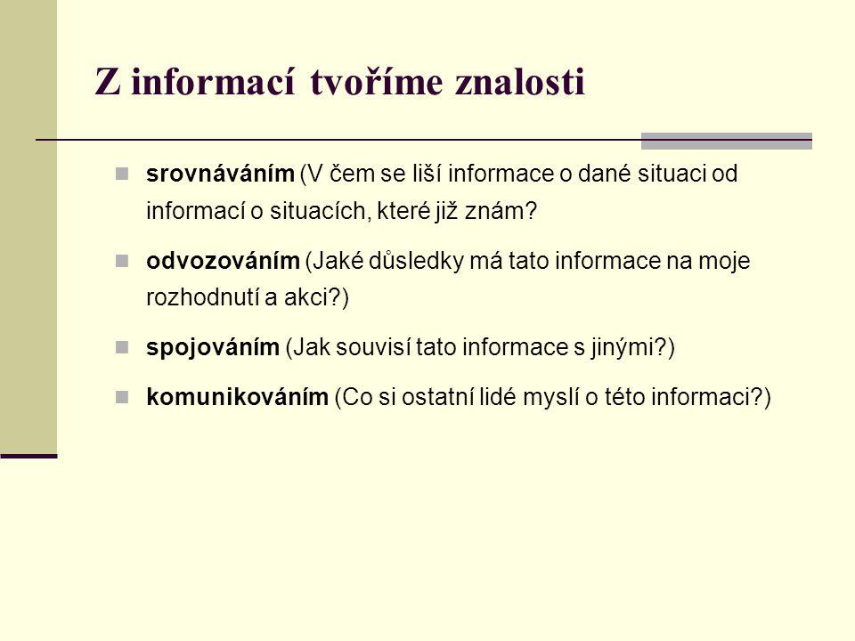 Z informací tvoříme znalosti srovnáváním (V čem se liší informace o dané situaci od informací o situacích, které již znám.