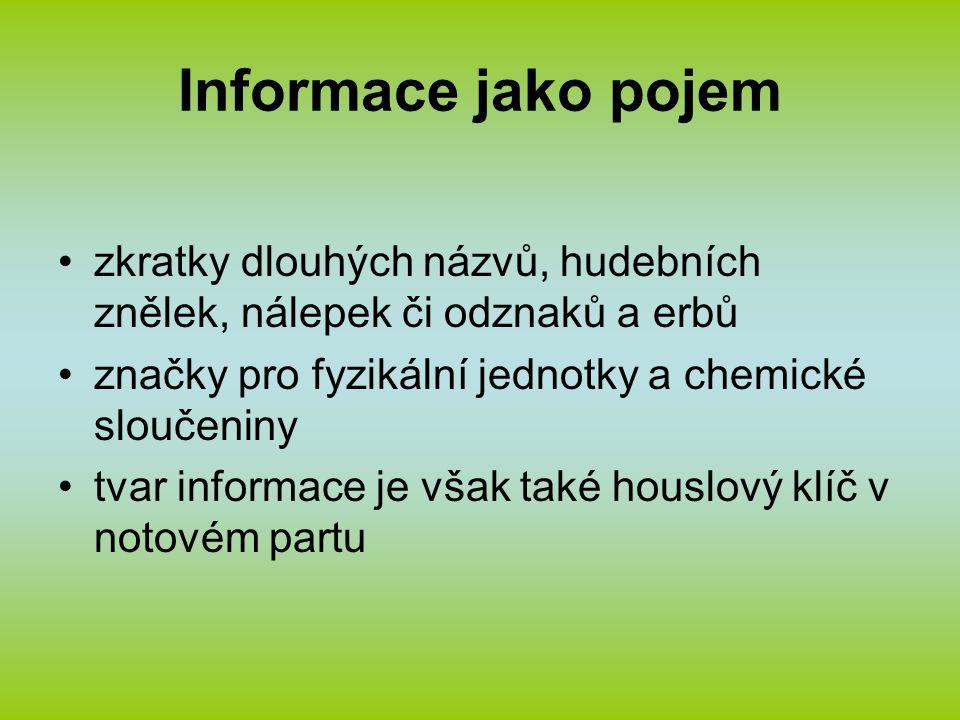 Informace jako pojem zkratky dlouhých názvů, hudebních znělek, nálepek či odznaků a erbů značky pro fyzikální jednotky a chemické sloučeniny tvar info